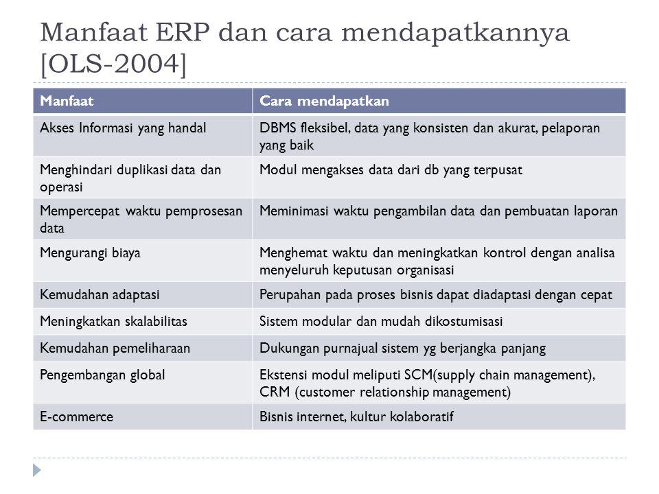 Manfaat ERP dan cara mendapatkannya [OLS-2004]